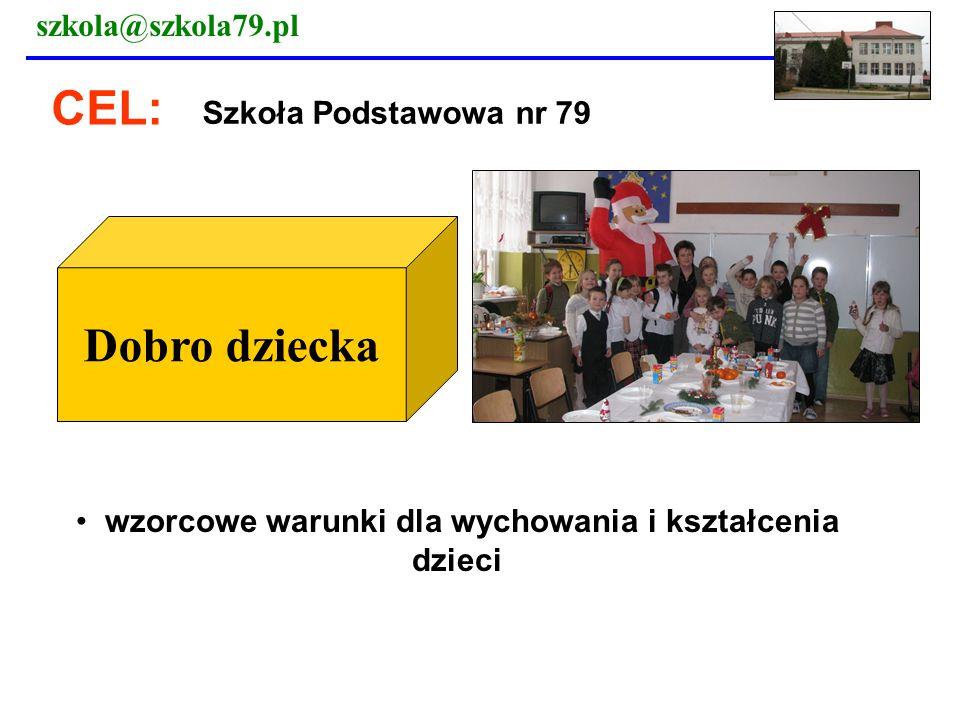 szkola@szkola79.pl Szkoła Podstawowa nr 79 od 1918r.