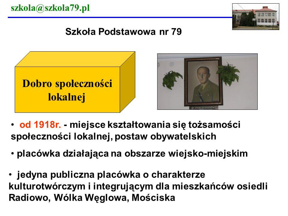 szkola@szkola79.pl dobro społeczności lokalnej uchwała Zarządu - analiza demograficzna nie uwzględnia rozwoju osiedli położonych w sąsiedztwie szkoły Aktualnie nowopowstające osiedla: - Wólka: Ogród Bielany, ul.