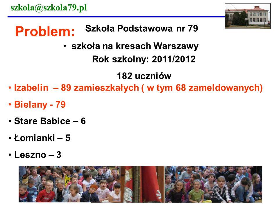 Problem: szkola@szkola79.pl Roczny koszt utrzymania 1 ucznia w SP 79 – 9284 PLN 4656 PLN dopłata Bielan 5168 PLN subwencja 9284 PLN obciążenie dla dzielnicy Bielany = miasta Warszawy