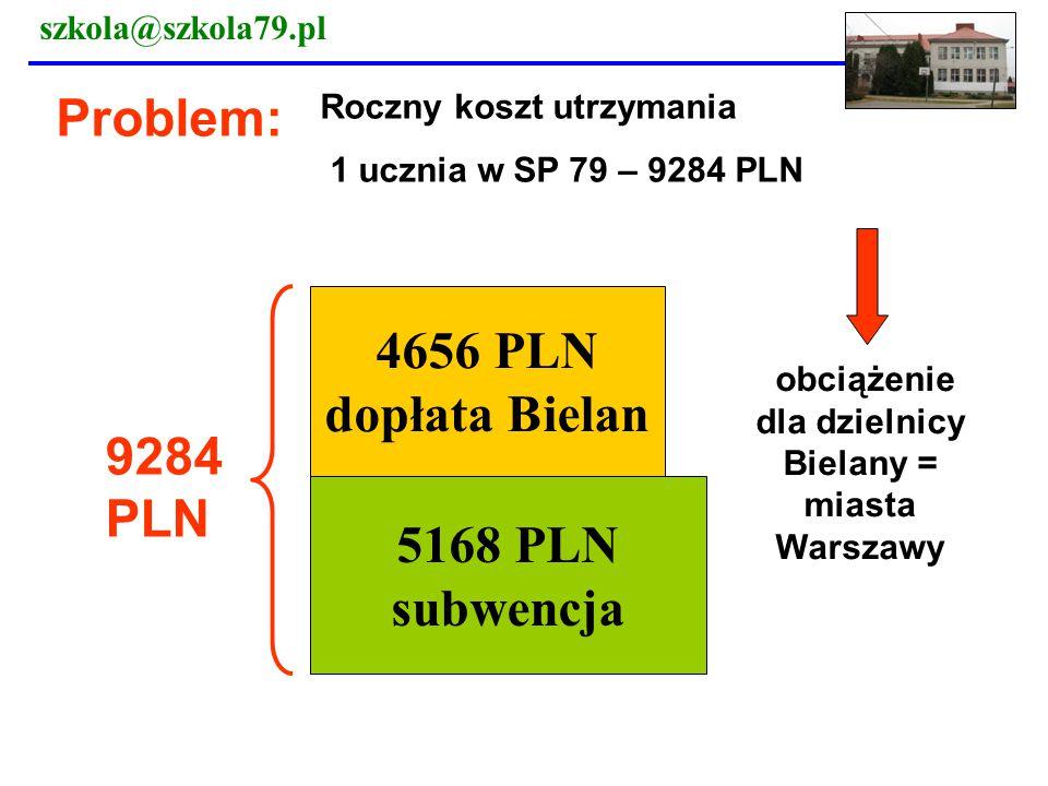 Rozwiązanie: uchwała Zarządu szkola@szkola79.pl analiza ekonomiczna likwidacja szkoły – oszczędności roczne (po odjęciu kosztów dodatkowych likwidacji): ok.