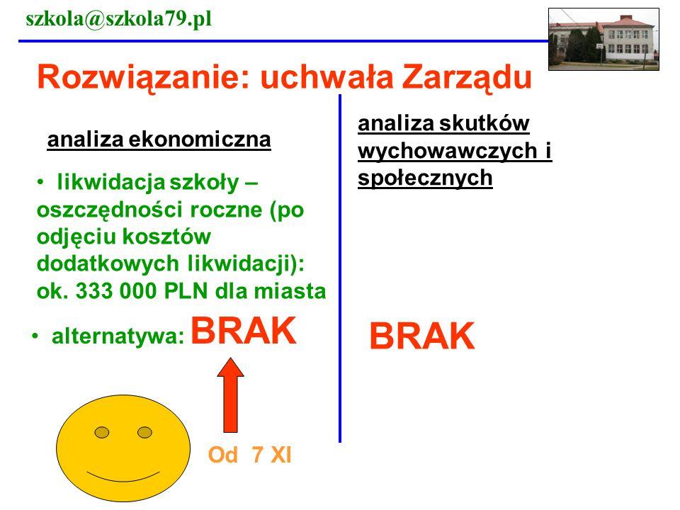 szkola@szkola79.pl dobro obywateli uchwała Zarządu - utrata miejsc pracy dla nauczycieli i pracowników administracyjno- gospodarczych szkoły - wydatki na zasiłki dla bezrobotnych, aktywne formy walki z bezrobociem Pozorna oszczędność Wydatki miasta