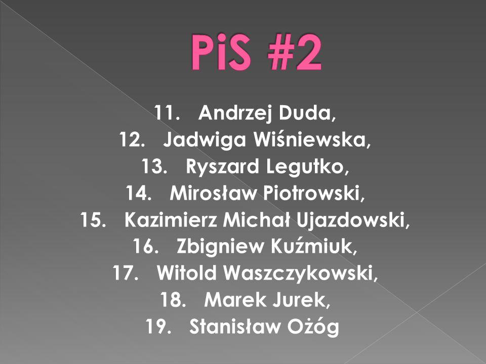 Spośród kandydatów PiS mandaty zdobyli: 1. Janusz Wojciechowski, 2. Bolesław Piecha, 3. Tomasz Poręba, 4. Ryszard Czarnecki, 5. Kosma Złotowski, 6. Zd