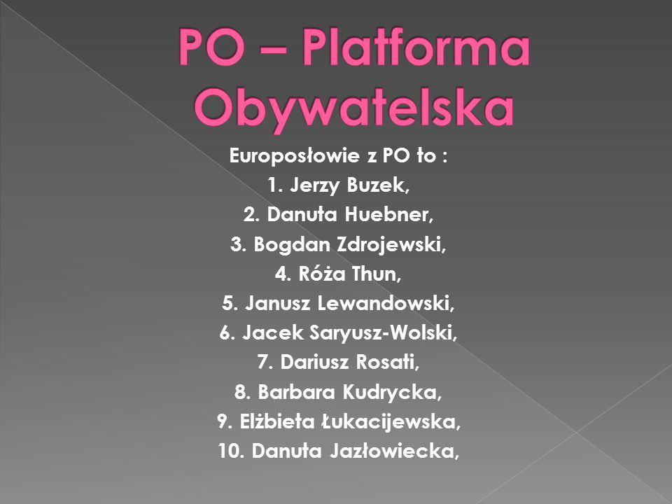 11. Andrzej Duda, 12. Jadwiga Wiśniewska, 13. Ryszard Legutko, 14. Mirosław Piotrowski, 15. Kazimierz Michał Ujazdowski, 16. Zbigniew Kuźmiuk, 17. Wit