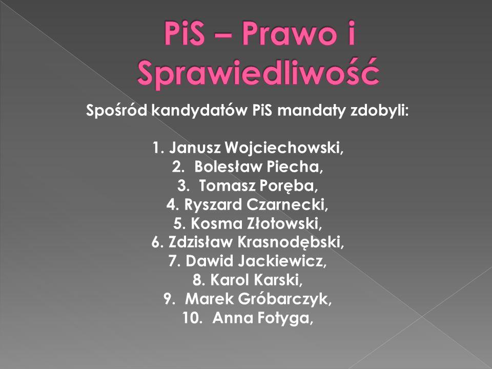 Mandaty uzyskane przez poszczególne partie (Polska 51 mandatów)