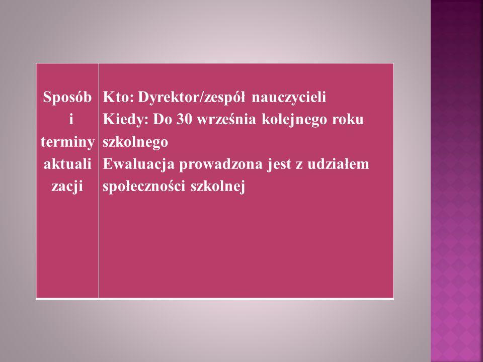 Sposób i terminy aktuali zacji Kto: Dyrektor/zespół nauczycieli Kiedy: Do 30 września kolejnego roku szkolnego Ewaluacja prowadzona jest z udziałem sp