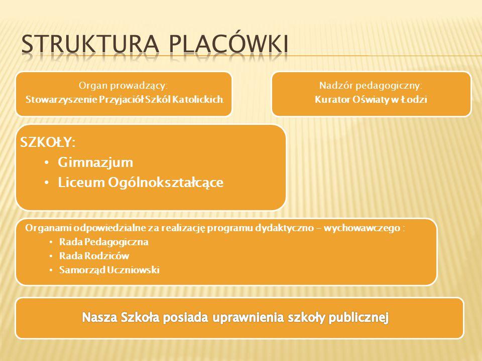 bezpłatną naukęuczestnictwo w programie Szkoła bez przemocy przyjazny uczniowi proces edukacyjny, który szanuje jego indywidualne możliwości, predyspozycje i potrzebystaranne przygotowanie do kolejnych etapów edukacyjnychrozszerzony program nauczania języka polskiego, historii, matematyki i informatykisystem nauczania dwóch języków obcychnaukę w pracowniach bogato wyposażonych w pomoce dydaktycznebogatą ofertę zajęć pozalekcyjnych i pozaszkolnychpogłębianie wiedzy w kołach zainteresowańwymiany międzynarodowebezpieczne środowisko szklone wolne od przemocy i agresjiróżne formy wychowania fizycznegopomoc psychologicznąkształcenie i wychowanie wspierające integralny rozwój ucznianaukę w klasach o profilach: humanistyczno – dziennikarskim, informatyczno – językowym, logistycznym, artystycznym i sportowym