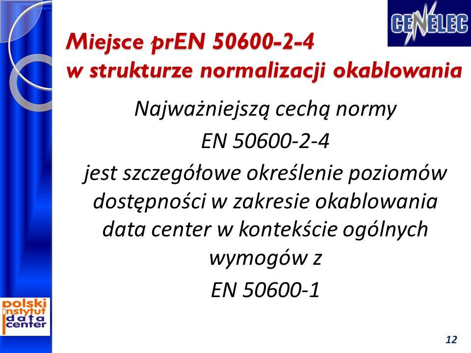 Miejsce prEN 50600-2-4 w strukturze normalizacji okablowania 12 Najważniejszą cechą normy EN 50600-2-4 jest szczegółowe określenie poziomów dostępności w zakresie okablowania data center w kontekście ogólnych wymogów z EN 50600-1