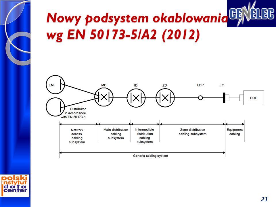 Nowy podsystem okablowania wg EN 50173-5/A2 (2012) 21