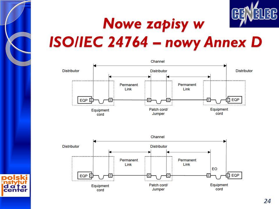 Nowe zapisy w ISO/IEC 24764 – nowy Annex D 24
