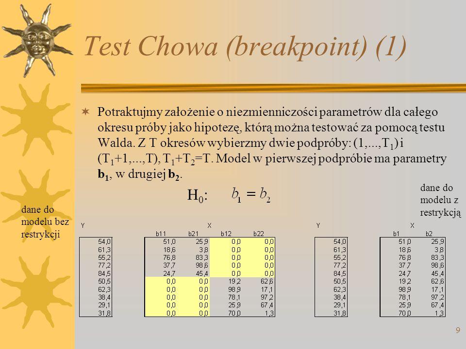 9 Test Chowa (breakpoint) (1)  Potraktujmy założenie o niezmienniczości parametrów dla całego okresu próby jako hipotezę, którą można testować za pom