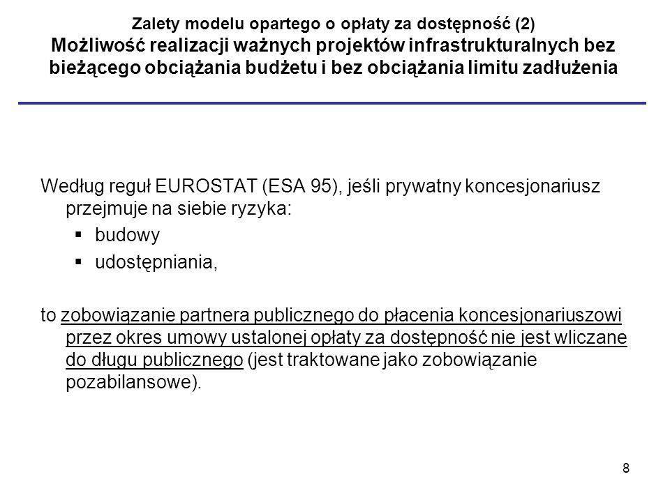 Zalety modelu opartego o opłaty za dostępność (2) Możliwość realizacji ważnych projektów infrastrukturalnych bez bieżącego obciążania budżetu i bez obciążania limitu zadłużenia Według reguł EUROSTAT (ESA 95), jeśli prywatny koncesjonariusz przejmuje na siebie ryzyka:  budowy  udostępniania, to zobowiązanie partnera publicznego do płacenia koncesjonariuszowi przez okres umowy ustalonej opłaty za dostępność nie jest wliczane do długu publicznego (jest traktowane jako zobowiązanie pozabilansowe).