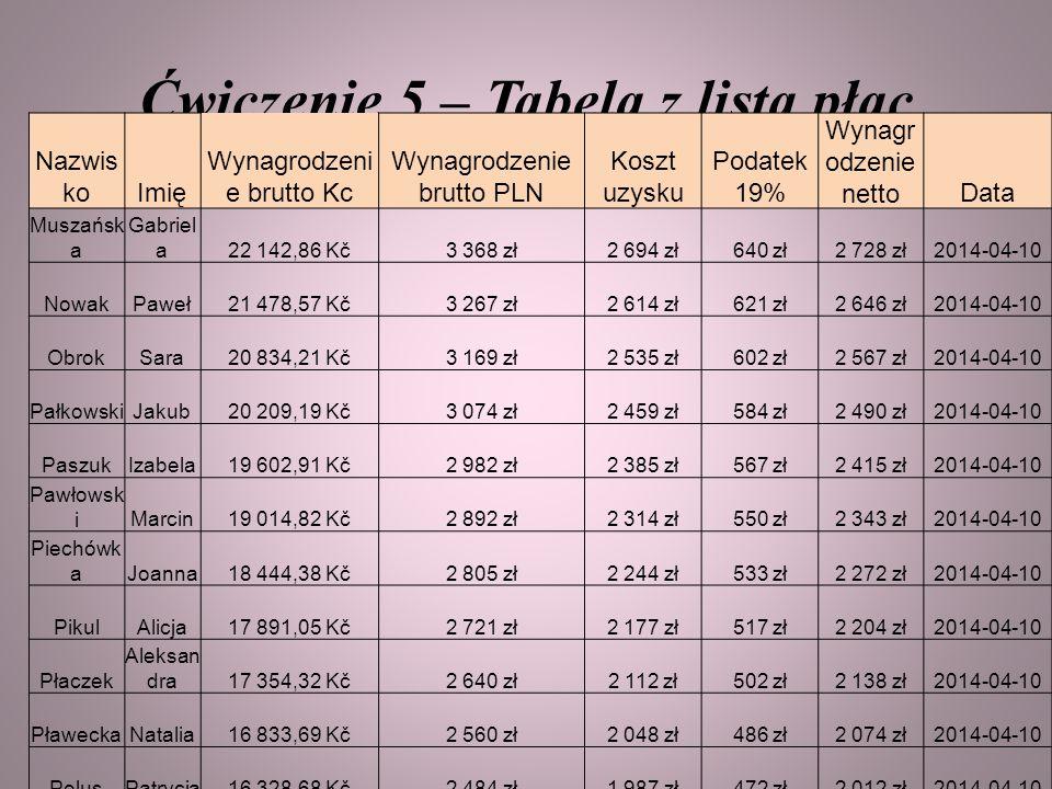 Ćwiczenie 5 – Tabela z listą płac Nazwis koImię Wynagrodzeni e brutto Kc Wynagrodzenie brutto PLN Koszt uzysku Podatek 19% Wynagr odzenie nettoData Mu