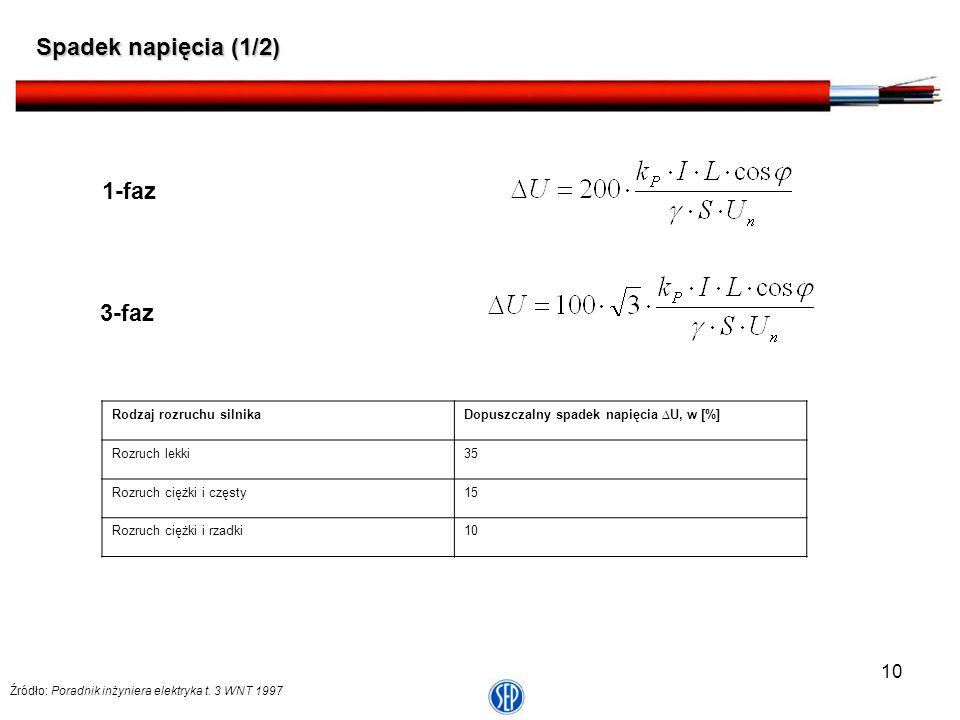 10 Spadek napięcia (1/2) 3-faz 1-faz Rodzaj rozruchu silnikaDopuszczalny spadek napięcia ∆U, w [%] Rozruch lekki35 Rozruch ciężki i częsty15 Rozruch c