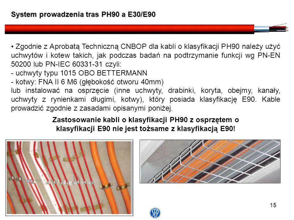 15 System prowadzenia tras PH90 a E30/E90 Zgodnie z Aprobatą Techniczną CNBOP dla kabli o klasyfikacji PH90 należy użyć uchwytów i kotew takich, jak p