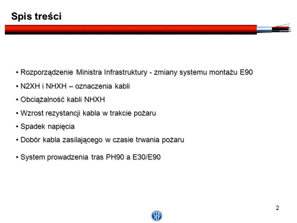 """3 Rozporządzenie Ministra Infrastruktury – zmiany systemu montażu E90 Przepisy tracące moc: """"Przewody i kable wraz z zamocowaniami stosowane w systemach zasilania i sterowania urządzeniami służącymi ochronie przeciwpożarowej powinny zapewniać ciągłość dostawy energii elektrycznej w warunkach pożaru przez wymagany czas działania urządzenia przeciwpożarowego, jednak nie mniejszy niż 90 minut. Przepisy wprowadzone zmianą z dnia 12 marca 2009 r."""