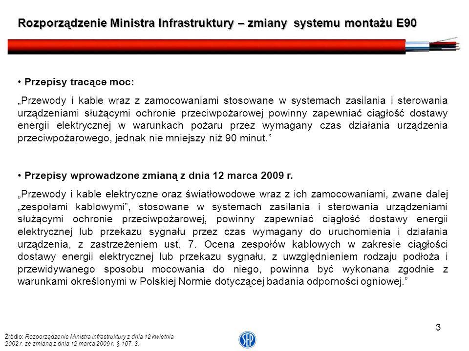 """3 Rozporządzenie Ministra Infrastruktury – zmiany systemu montażu E90 Przepisy tracące moc: """"Przewody i kable wraz z zamocowaniami stosowane w systema"""