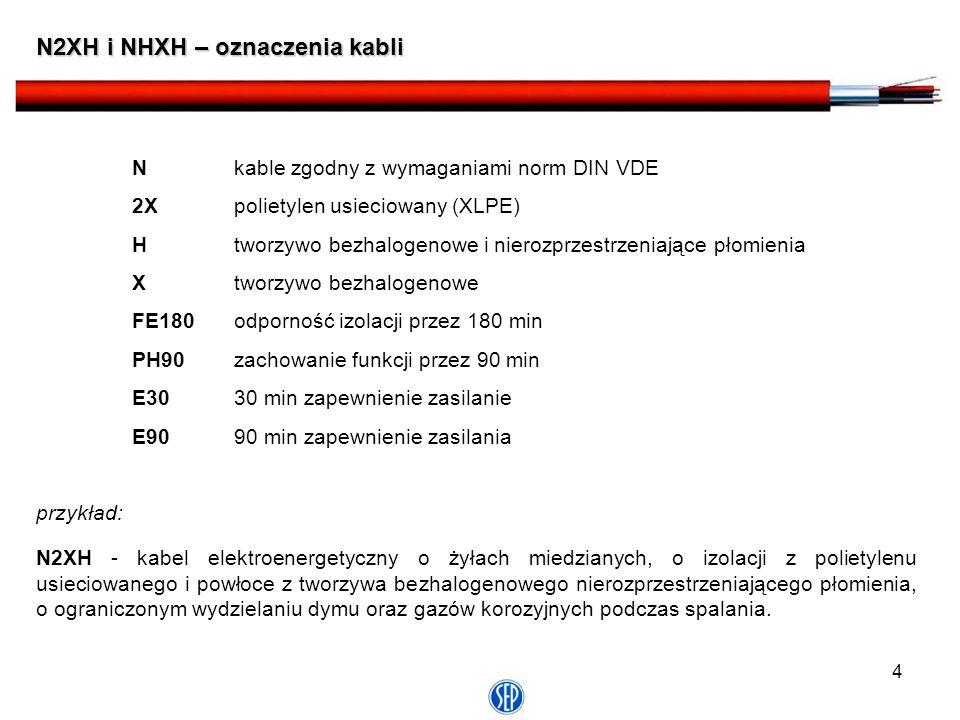 4 N2XH i NHXH – oznaczenia kabli N kable zgodny z wymaganiami norm DIN VDE 2X polietylen usieciowany (XLPE) H tworzywo bezhalogenowe i nierozprzestrze
