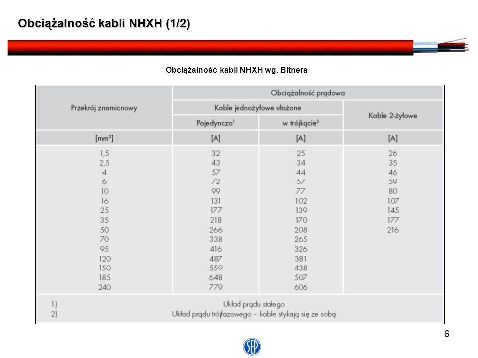 6 Obciążalność kabli NHXH (1/2) Obciążalność kabli NHXH wg. Bitnera