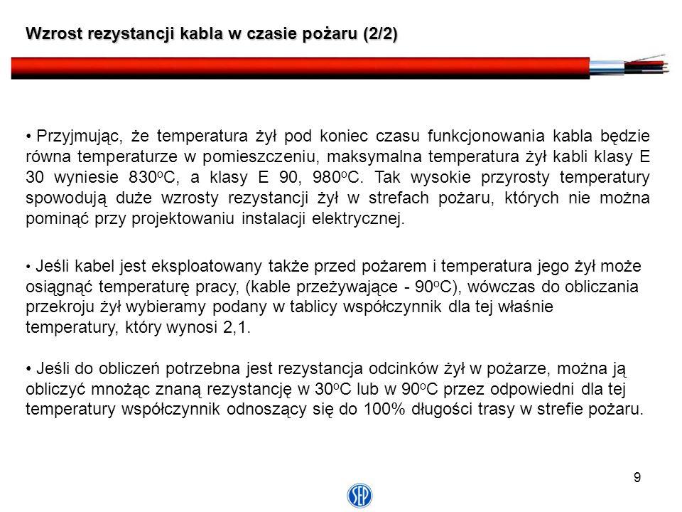 9 Wzrost rezystancji kabla w czasie pożaru (2/2) Przyjmując, że temperatura żył pod koniec czasu funkcjonowania kabla będzie równa temperaturze w pomi