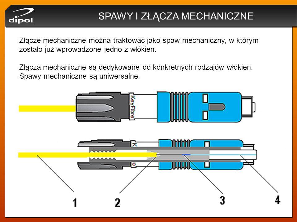 Złącze mechaniczne można traktować jako spaw mechaniczny, w którym zostało już wprowadzone jedno z włókien. Złącza mechaniczne są dedykowane do konkre