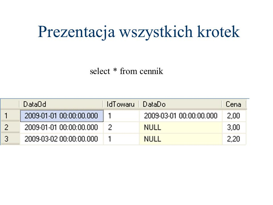 Prezentacja wszystkich krotek select * from cennik