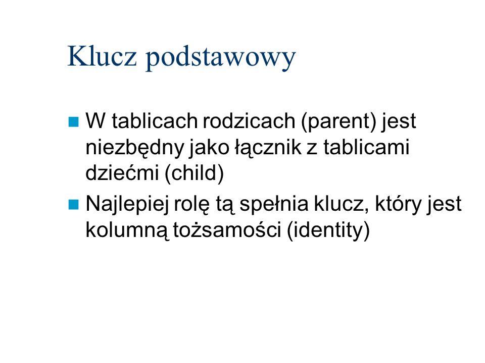 Klucz podstawowy W tablicach rodzicach (parent) jest niezbędny jako łącznik z tablicami dziećmi (child) Najlepiej rolę tą spełnia klucz, który jest ko