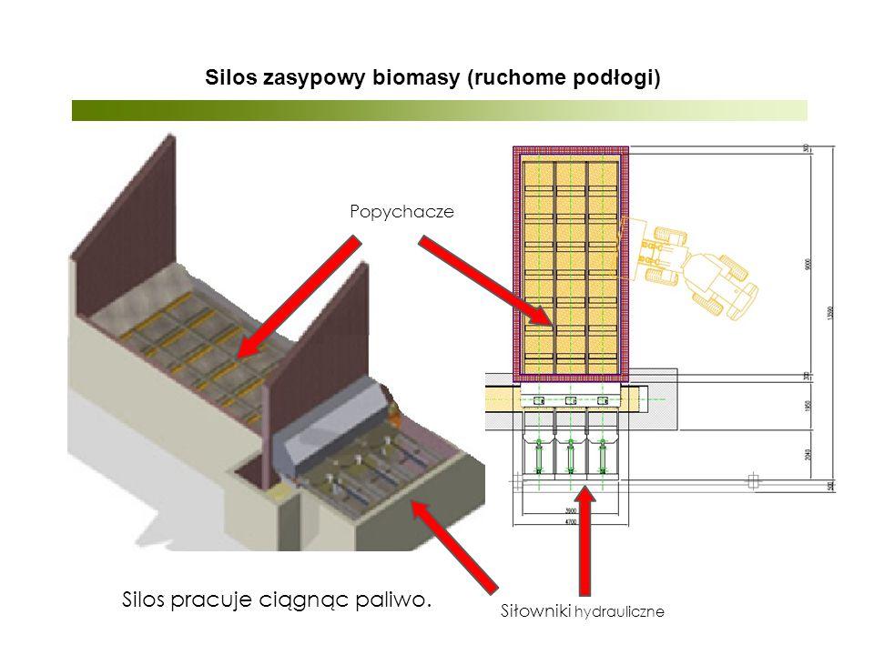 Silos zasypowy biomasy (ruchome podłogi) Popychacze Siłowniki hydrauliczne Silos pracuje ciągnąc paliwo.