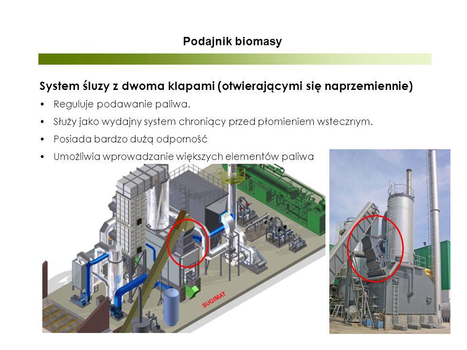 Podajnik biomasy System śluzy z dwoma klapami (otwierającymi się naprzemiennie) Reguluje podawanie paliwa.