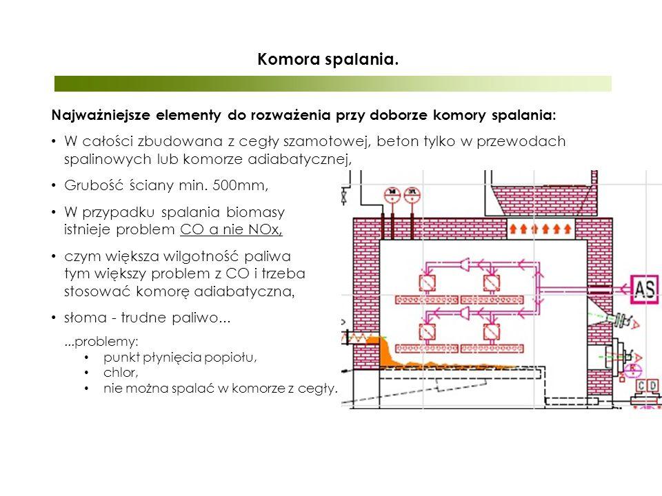 Najważniejsze elementy do rozważenia przy doborze komory spalania: W całości zbudowana z cegły szamotowej, beton tylko w przewodach spalinowych lub komorze adiabatycznej, Grubość ściany min.