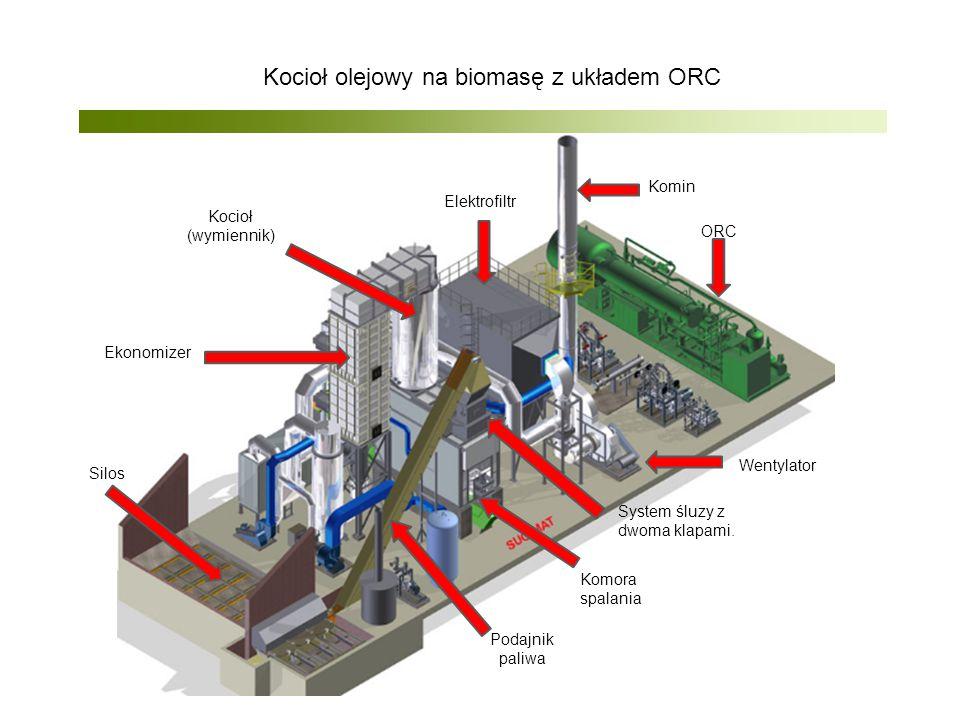 Kocioł olejowy na biomasę z układem ORC Kocioł (wymiennik) Silos Elektrofiltr Komin ORC Komora spalania Podajnik paliwa Wentylator System śluzy z dwoma klapami.