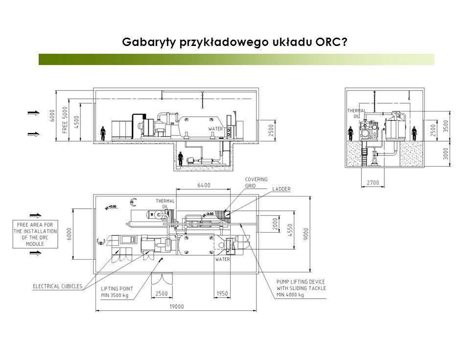 Gabaryty przykładowego układu ORC?