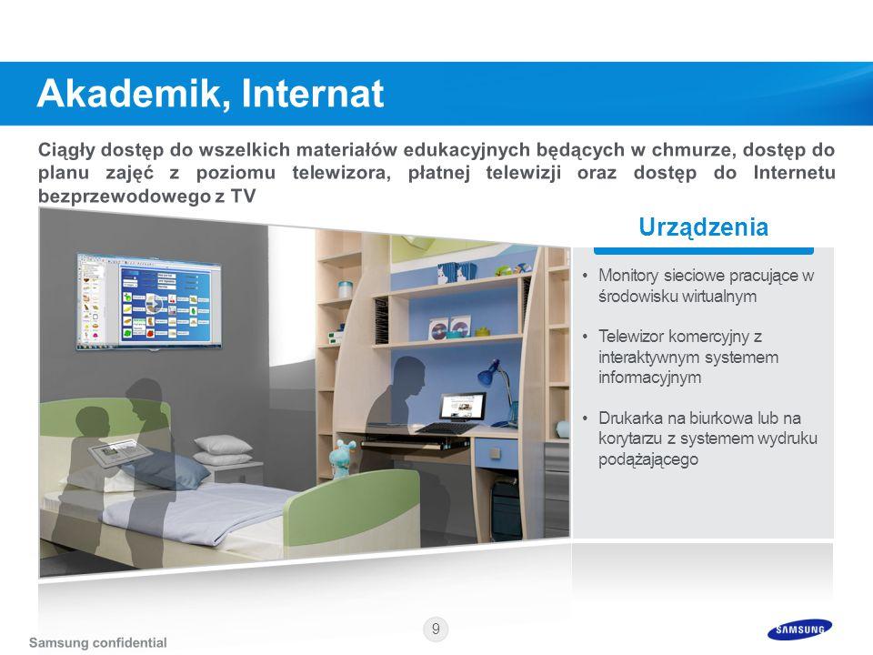 9 Urządzenia Monitory sieciowe pracujące w środowisku wirtualnym Telewizor komercyjny z interaktywnym systemem informacyjnym Drukarka na biurkowa lub