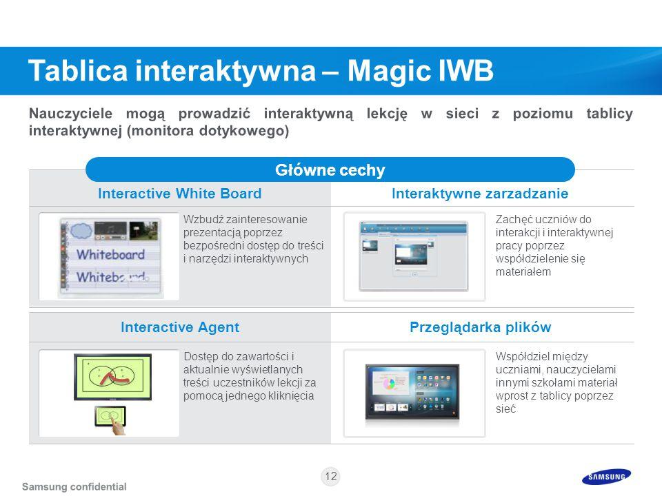 12 Interactive AgentPrzeglądarka plików Interactive White BoardInteraktywne zarzadzanie Główne cechy Wzbudź zainteresowanie prezentacją poprzez bezpoś