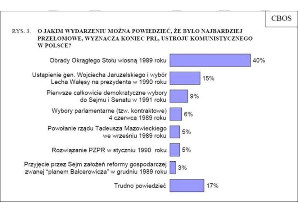 Przebieg obrad Obrady toczone były w trzech głównych zespołach: Ds. gospodarki i polityki społecznej, Ds. reform politycznych, Ds. pluralizmu związkow