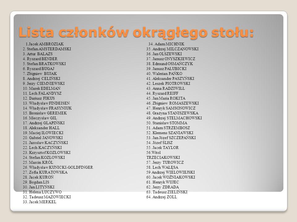Lista członków okrągłego stołu: 1.Jacek AMBROZIAK 2.