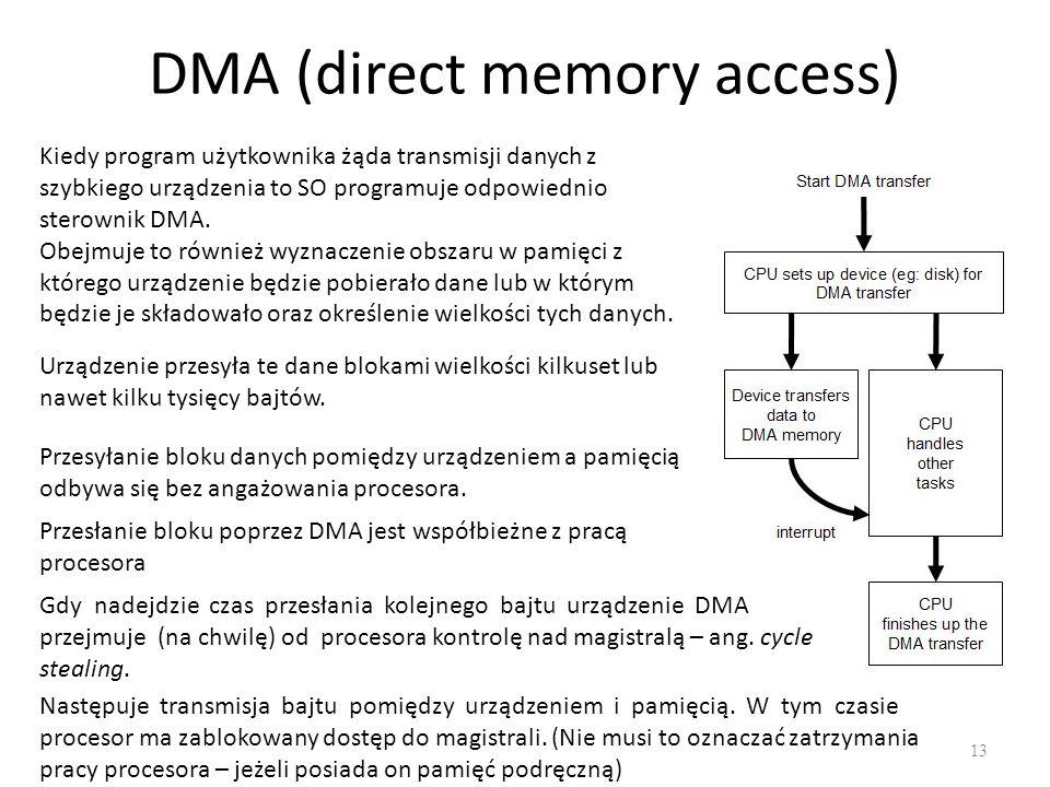 DMA (direct memory access) 13 Kiedy program użytkownika żąda transmisji danych z szybkiego urządzenia to SO programuje odpowiednio sterownik DMA.
