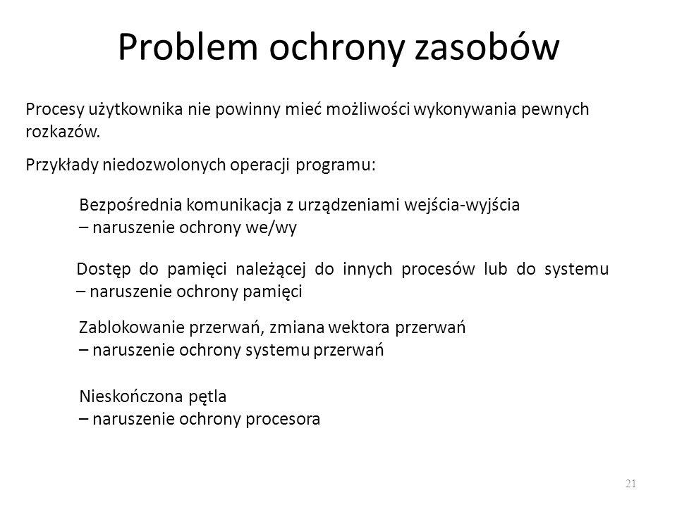 Problem ochrony zasobów 21 Procesy użytkownika nie powinny mieć możliwości wykonywania pewnych rozkazów.