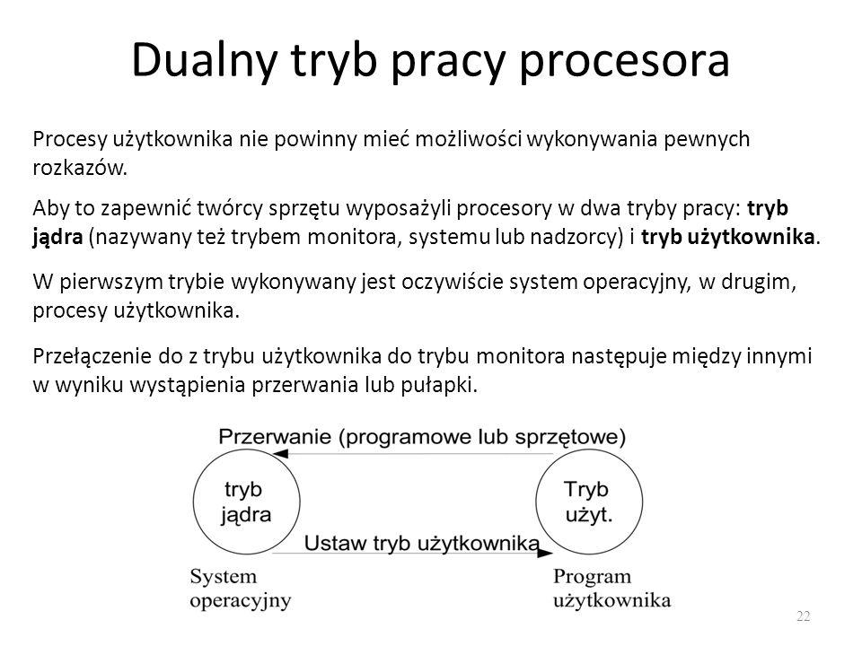 Dualny tryb pracy procesora 22 Procesy użytkownika nie powinny mieć możliwości wykonywania pewnych rozkazów.