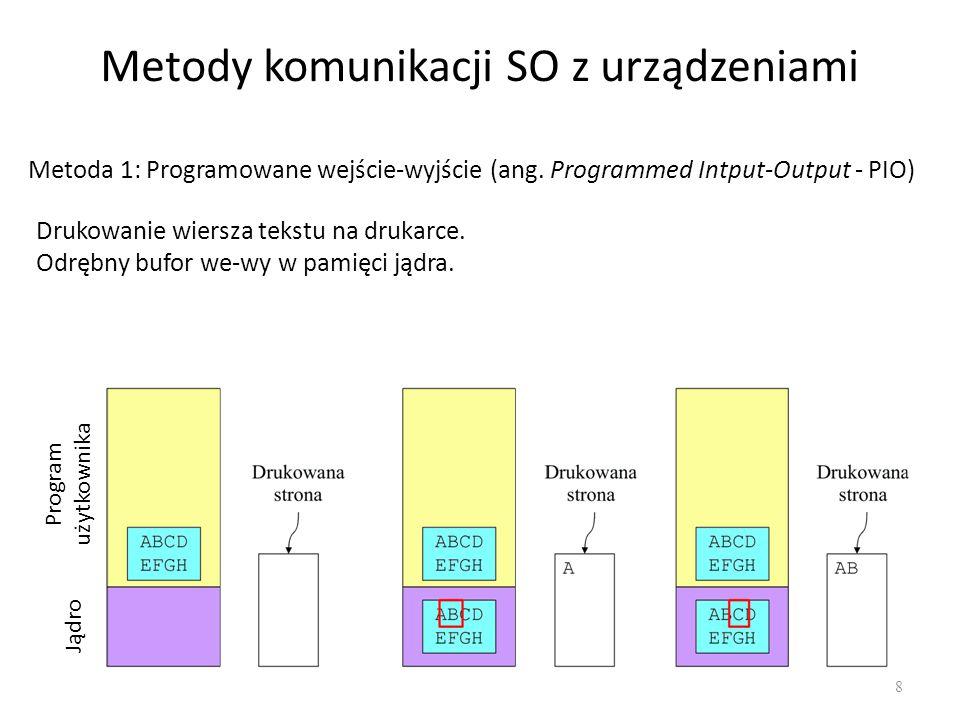 PIO - algorytm 9 copy_from_user (buffer, p, count); // kopiuj dane do bufora jądra for (j = 0; j < count; j++) { // przesyłaj odrębnie każdy znak while (*printer_status_reg != READY) ; // czekaj aż drukarka stanie się wolna *printer_data_reg = p[j]; // wyślij pojedyńczy znak do drukarki } return_to_user(); // powrót do programu użytkownika copy_from_user (buffer, p, count); // kopiuj dane do bufora jądra for (j = 0; j < count; j++) { // przesyłaj odrębnie każdy znak while (*printer_status_reg != READY) ; // czekaj aż drukarka stanie się wolna *printer_data_reg = p[j]; // wyślij pojedyńczy znak do drukarki } return_to_user(); // powrót do programu użytkownika Dwa rejestry we-wy: – printer_status_reg: Aktualny stan drukarki (czy może odebrać następny znak) – printer_data_reg: Bajt danych wysyłany do drukarki Problem: bezczynne oczekiwanie procesora w pętli while Drukarka jest znacznie wolniejsza od procesora