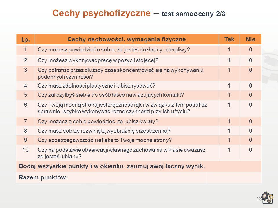 11 Cechy psychofizyczne Test samooceny 1/3 Decydując się na podjęcie pracy w zawodzie florysty, powinniśmy przede wszystkim wziąć pod uwagę swoje możl