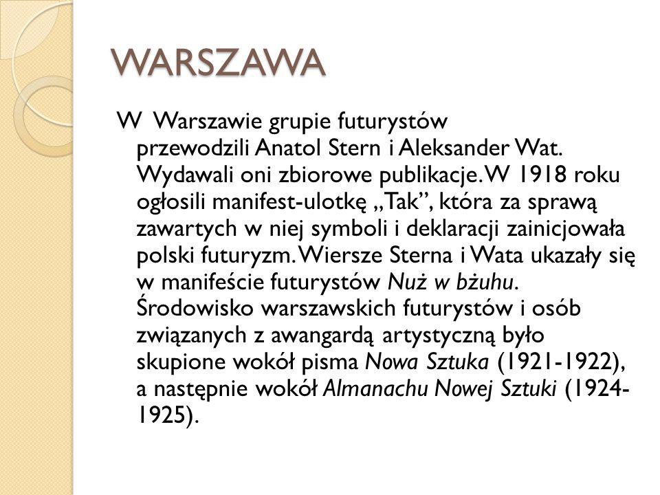 WARSZAWA W Warszawie grupie futurystów przewodzili Anatol Stern i Aleksander Wat. Wydawali oni zbiorowe publikacje. W 1918 roku ogłosili manifest-ulot