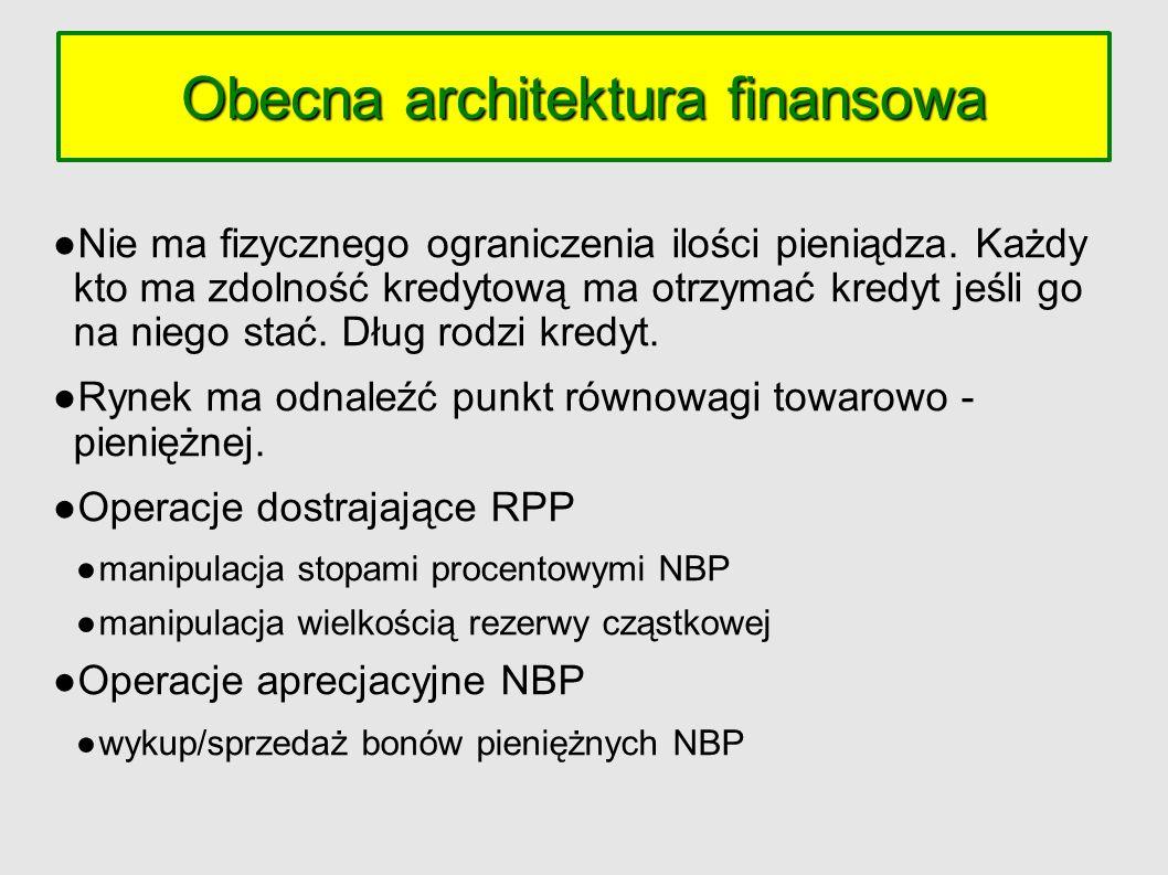 Konwersatorium Pieniądz i gospodarka suwerennego państwa Mgr inż. Józef Kamycki – styczeń 2014r. Włącz głośniki, następny slajd: klik lub PgDn