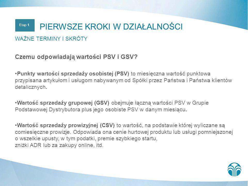 Każdemu produktowi przypisano wartość PSV i GSV.