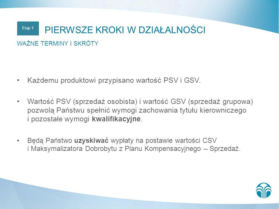 Każdemu produktowi przypisano wartość PSV i GSV. Wartość PSV (sprzedaż osobista) i wartość GSV (sprzedaż grupowa) pozwolą Państwu spełnić wymogi zacho
