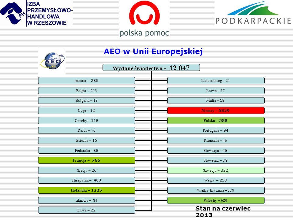 Wydane świadectwa - 12 047 Austria - 256 Luksemburg – 21 Belgia – 253Łotwa – 17 Bułgaria – 18 Malta – 18 Cypr – 12 Niemcy – 5829 Czechy – 118 Polska –