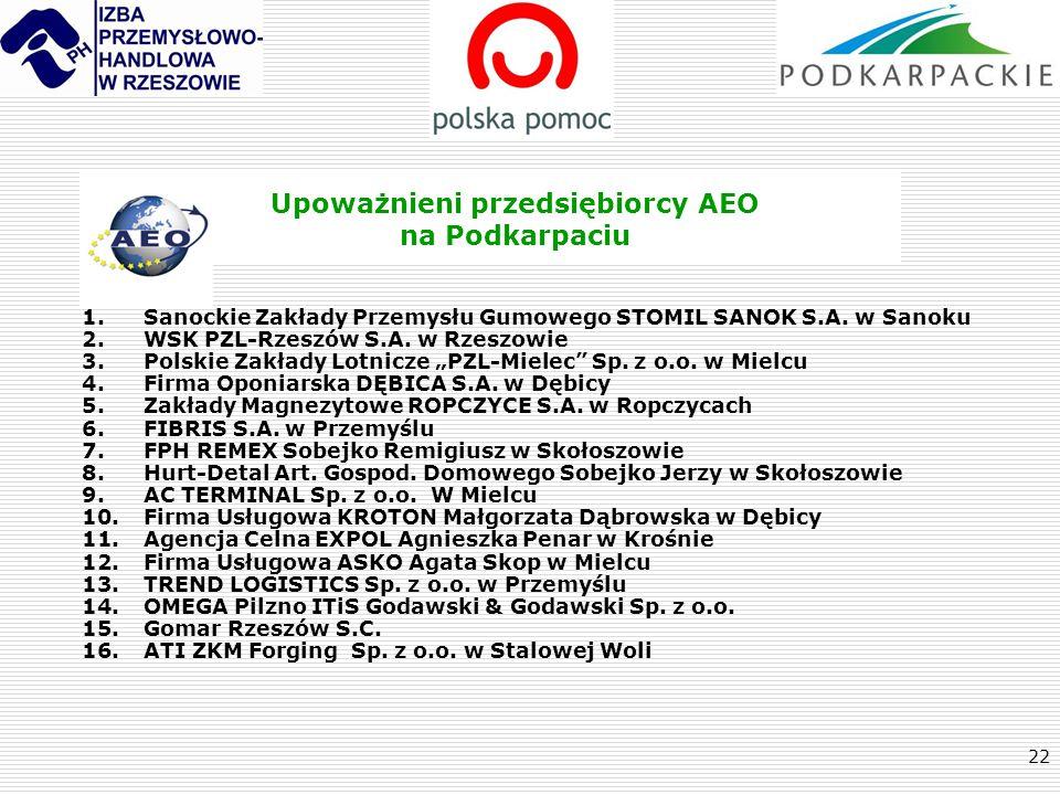 Upoważnieni przedsiębiorcy AEO na Podkarpaciu 1.Sanockie Zakłady Przemysłu Gumowego STOMIL SANOK S.A. w Sanoku 2.WSK PZL-Rzeszów S.A. w Rzeszowie 3.Po