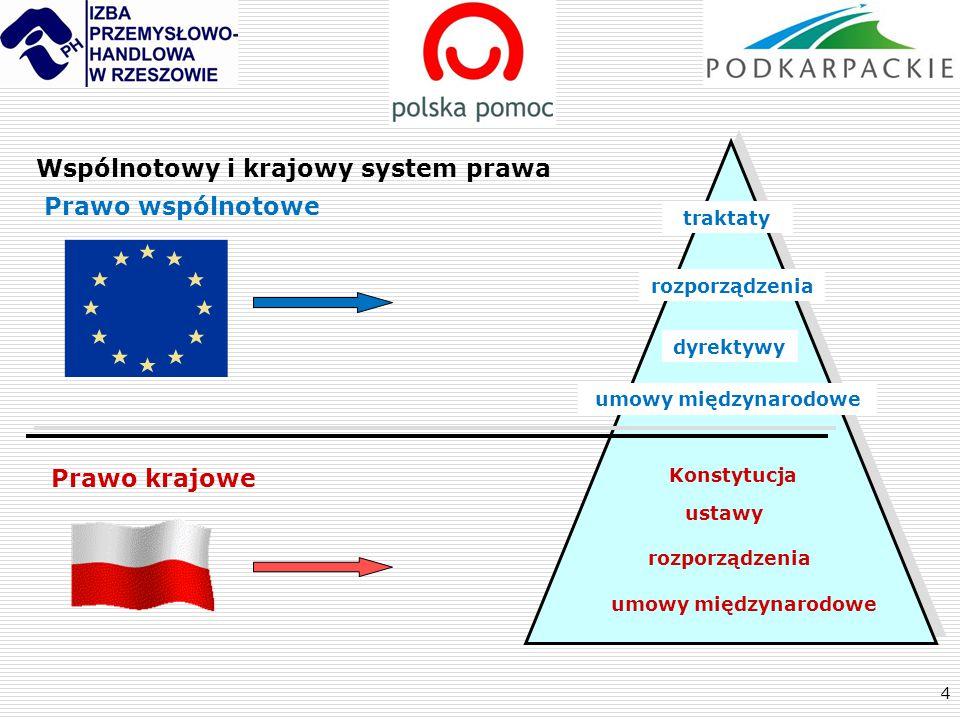4 Wspólnotowy i krajowy system prawa Prawo wspólnotowe Prawo krajowe rozporządzenia ustawy rozporządzenia umowy międzynarodowe traktaty umowy międzyna