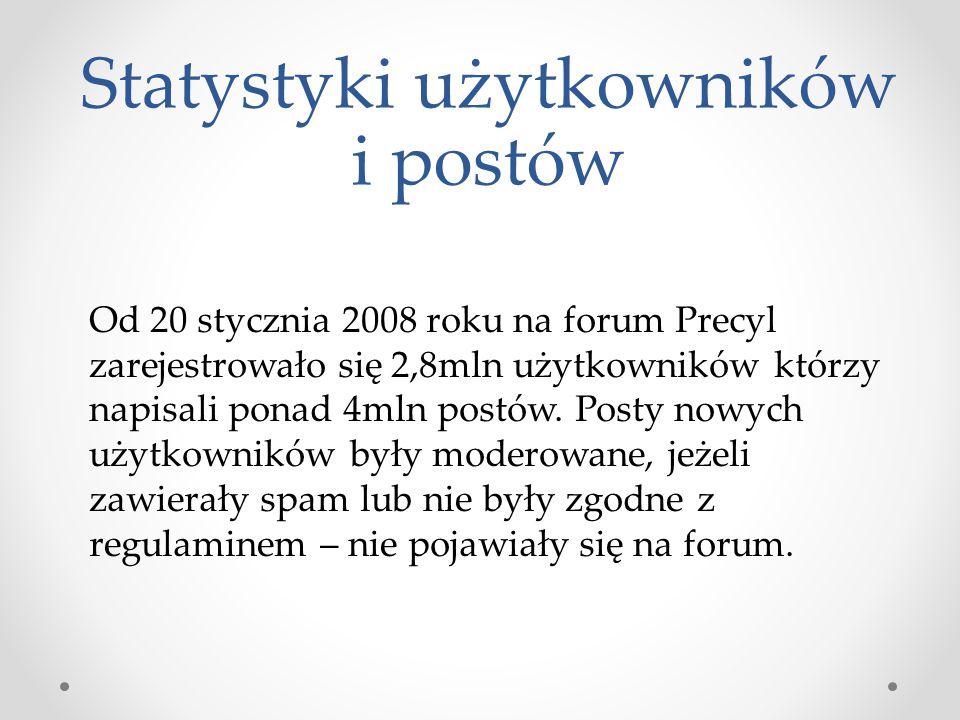 Statystyki użytkowników i postów Od 20 stycznia 2008 roku na forum Precyl zarejestrowało się 2,8mln użytkowników którzy napisali ponad 4mln postów. Po