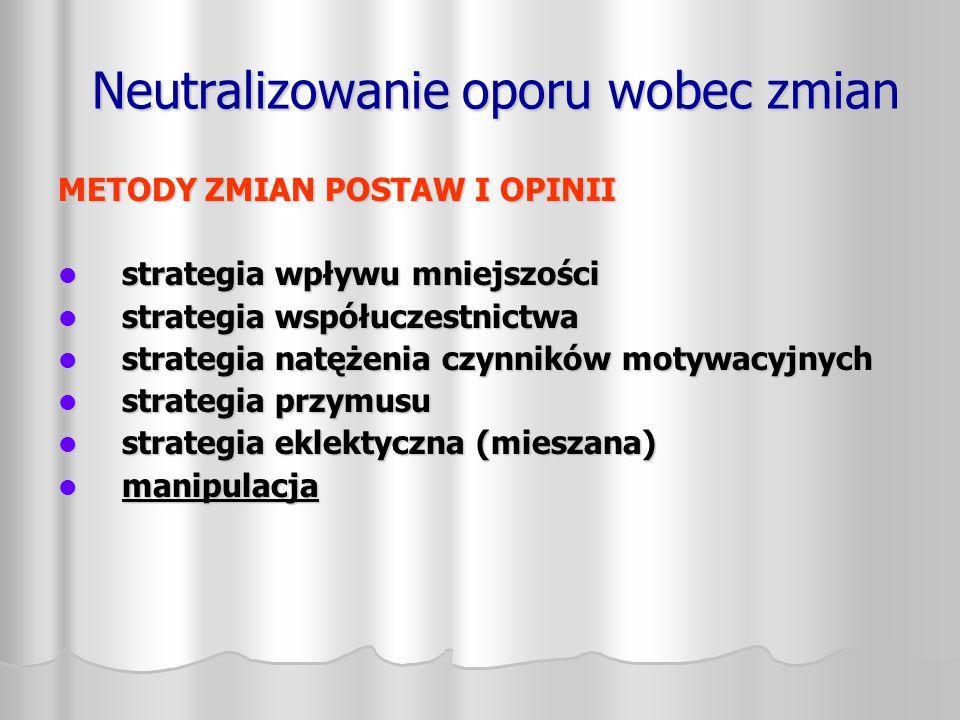 Neutralizowanie oporu wobec zmian METODY ZMIAN POSTAW I OPINII strategia wpływu mniejszości strategia wpływu mniejszości strategia współuczestnictwa s