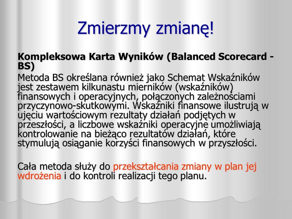 Zmierzmy zmianę! Kompleksowa Karta Wyników (Balanced Scorecard - BS) Metoda BS określana również jako Schemat Wskaźników jest zestawem kilkunastu mier